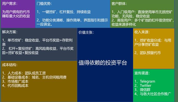 ShouYi%E7%94%BB%E5%B8%83