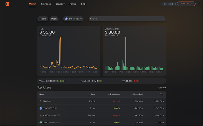 MarketPage